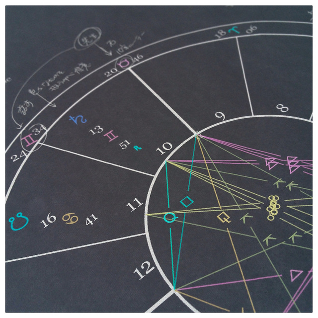 占星術鑑定を受けてきました。